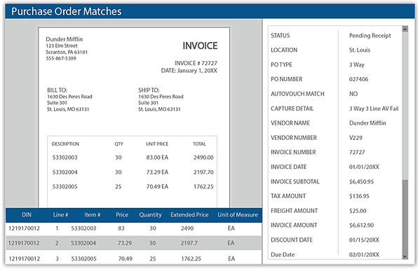 Purchase Order Matches Illustration